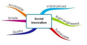 PictureSocialInnovation